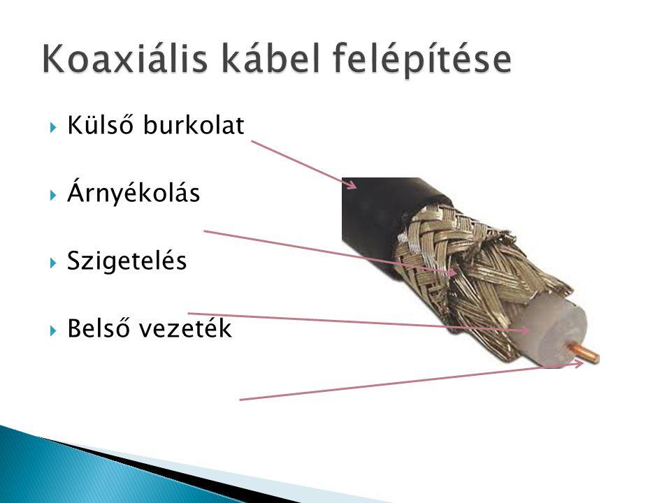 Két fajtáját alkalmazzák: Az egyik az alapsávú koaxiális kábel, amelyeket digitális jelátvitelre alkalmaznak, a másik az ún.