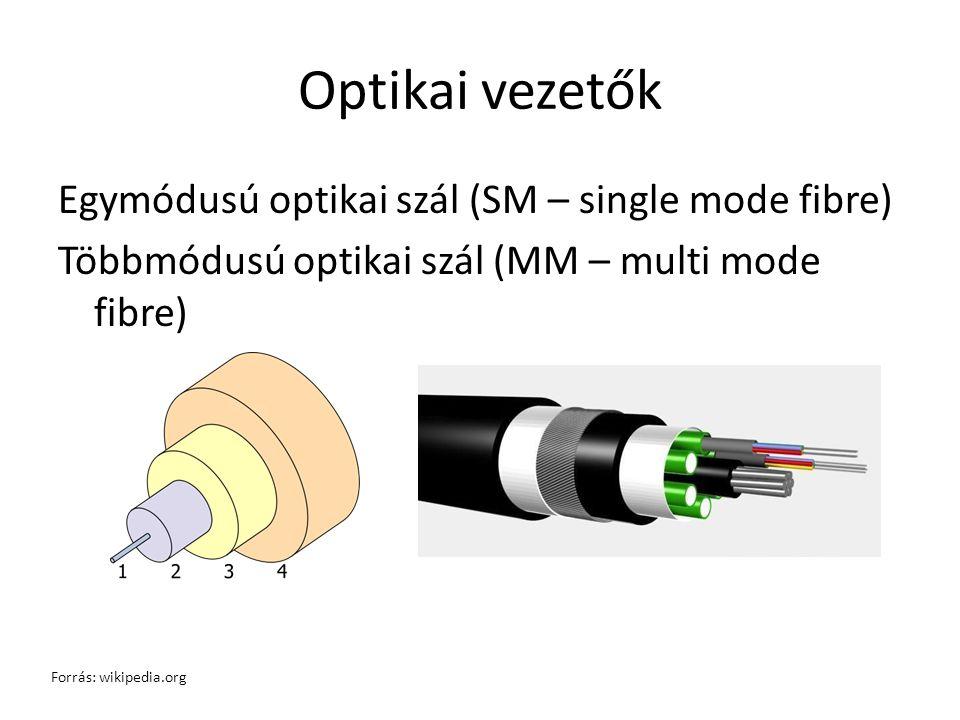 Optikai vezetők Egymódusú optikai szál (SM – single mode fibre) Többmódusú optikai szál (MM – multi mode fibre) Forrás: wikipedia.org