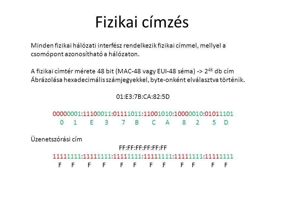 Fizikai címzés Minden fizikai hálózati interfész rendelkezik fizikai címmel, mellyel a csomópont azonosítható a hálózaton. A fizikai címtér mérete 48