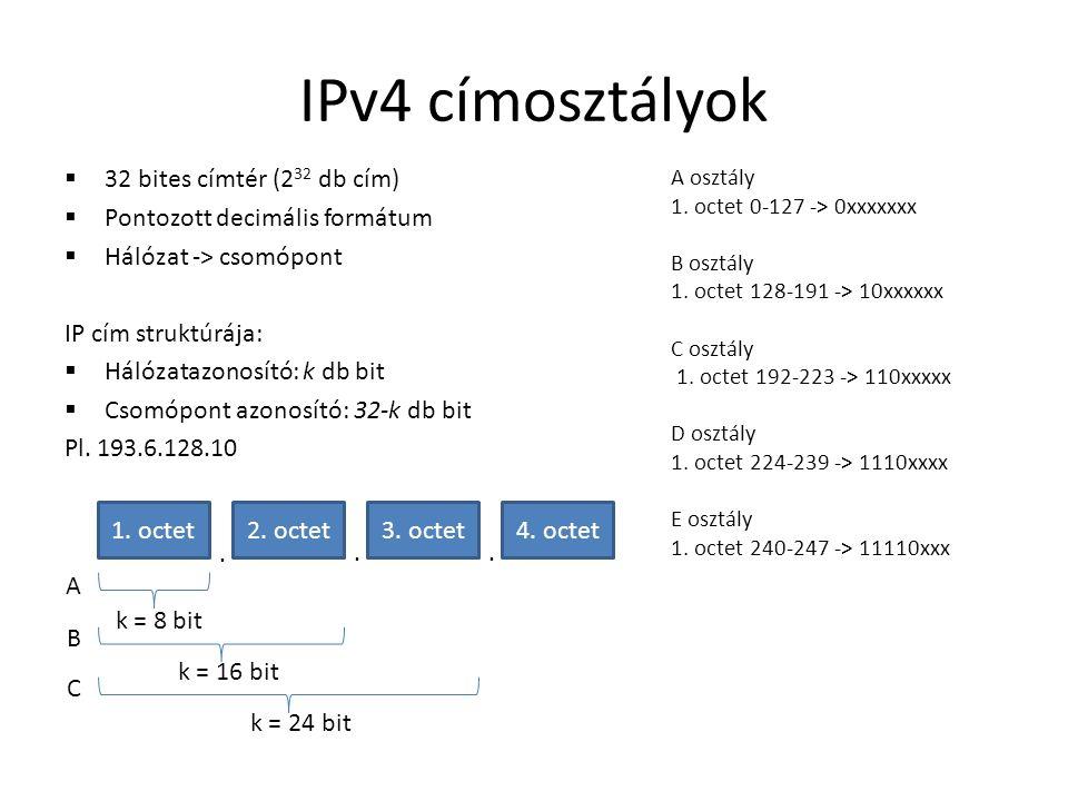 IPv4 címosztályok  32 bites címtér (2 32 db cím)  Pontozott decimális formátum  Hálózat -> csomópont IP cím struktúrája:  Hálózatazonosító: k db b