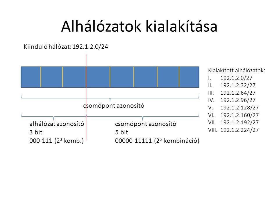 Alhálózatok kialakítása csomópont azonosító 5 bit 00000-11111 (2 5 kombináció) alhálózat azonosító 3 bit 000-111 (2 3 komb.) Kiinduló hálózat: 192.1.2