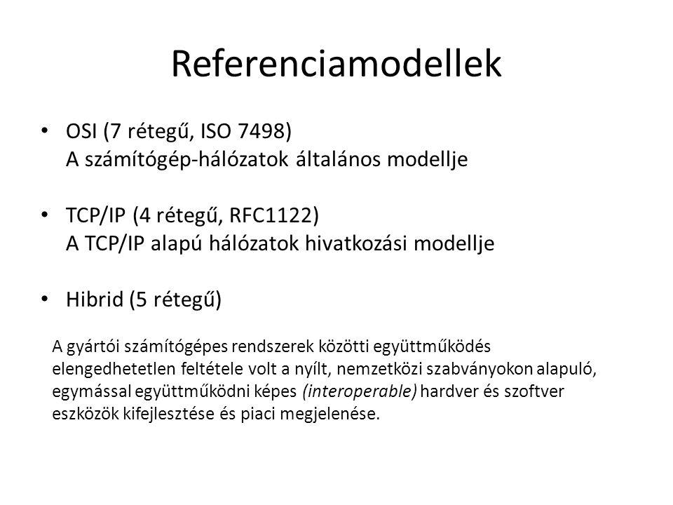 Referenciamodellek OSI (7 rétegű, ISO 7498) A számítógép-hálózatok általános modellje TCP/IP (4 rétegű, RFC1122) A TCP/IP alapú hálózatok hivatkozási