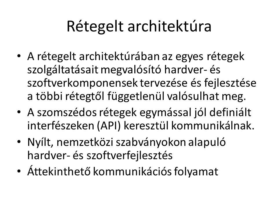 Rétegelt architektúra A rétegelt architektúrában az egyes rétegek szolgáltatásait megvalósító hardver- és szoftverkomponensek tervezése és fejlesztése
