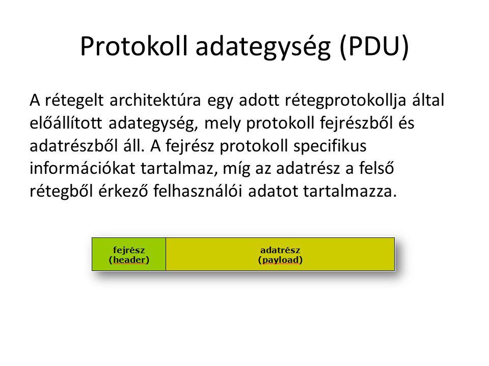 Protokoll adategység (PDU) A rétegelt architektúra egy adott rétegprotokollja által előállított adategység, mely protokoll fejrészből és adatrészből á