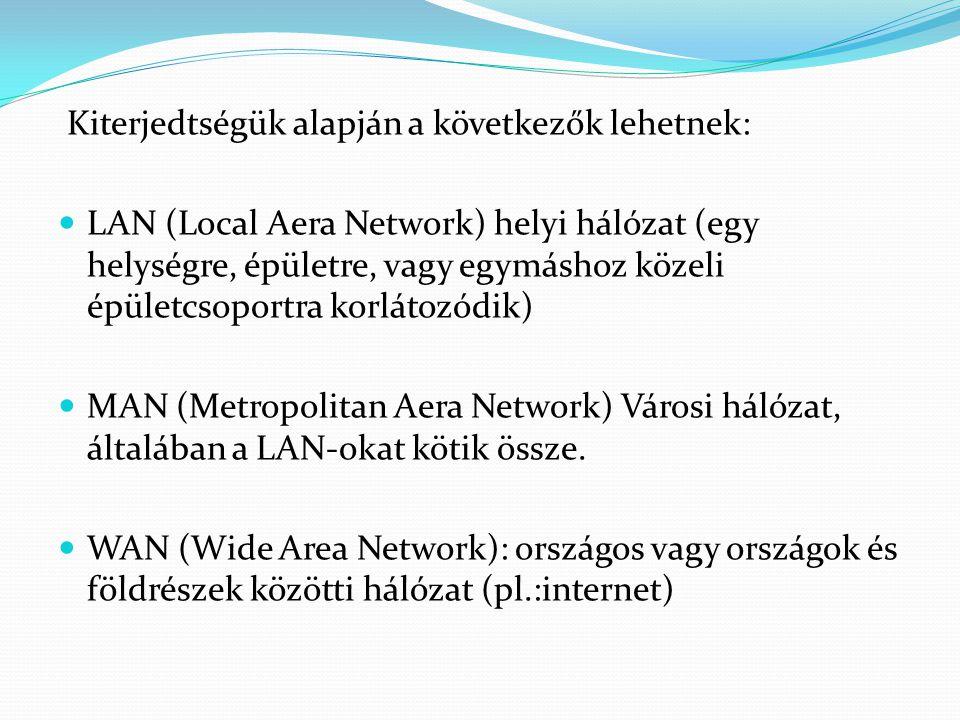 Kiterjedtségük alapján a következők lehetnek: LAN (Local Aera Network) helyi hálózat (egy helységre, épületre, vagy egymáshoz közeli épületcsoportra k
