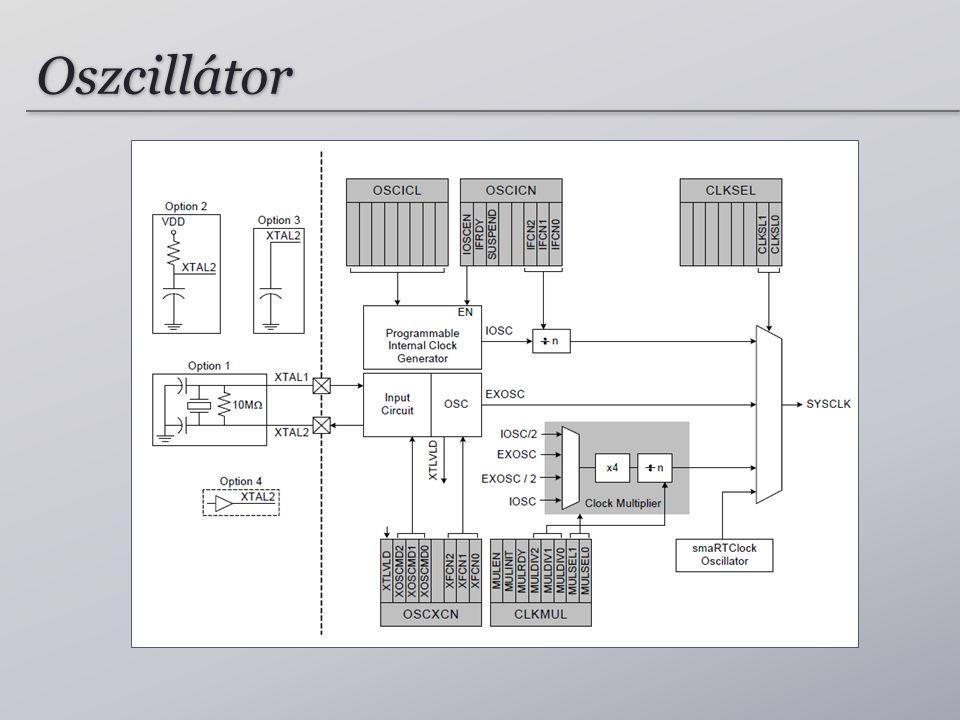 Oszcillátor