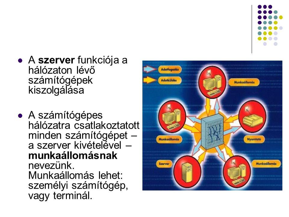 A szerver funkciója a hálózaton lévő számítógépek kiszolgálása A számítógépes hálózatra csatlakoztatott minden számítógépet – a szerver kivételével –
