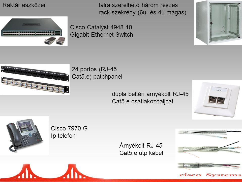 dupla beltéri árnyékolt RJ-45 Cat5.e csatlakozóaljzat Cisco Catalyst 4948 10 Gigabit Ethernet Switch falra szerelhető három részes rack szekrény (6u-