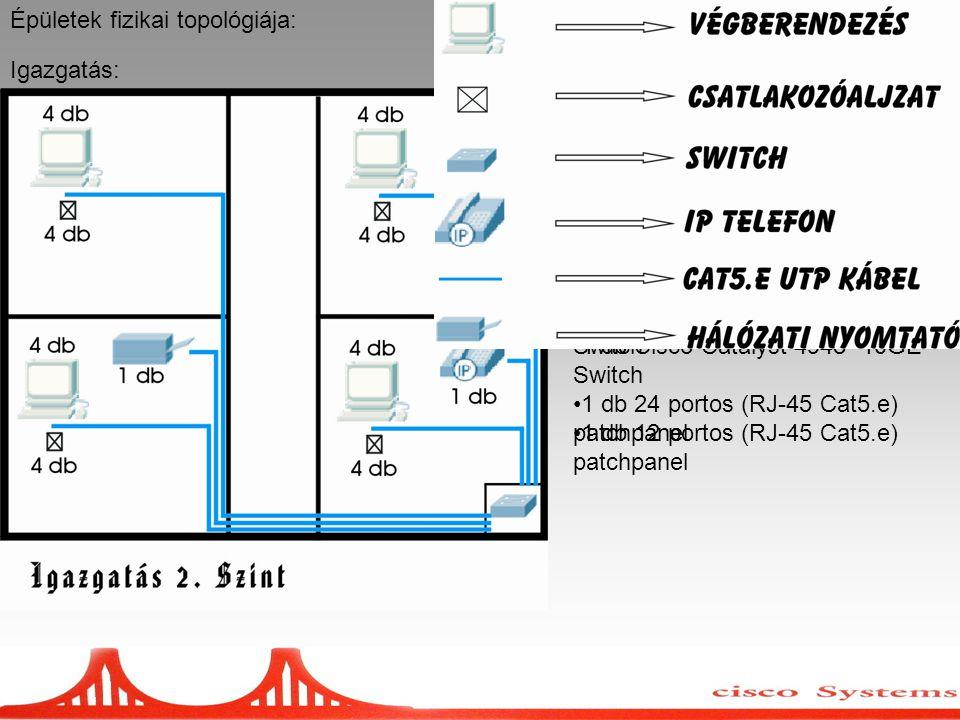 Igazgatás: Épületek fizikai topológiája: Az épület 1. szintjén egy nagy tárgyalóterem található. Ennek a D-K-i sarkában egy darab 4u magas falra szere