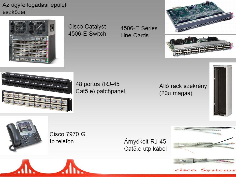 Az ügyfélfogadási épület eszközei: Cisco Catalyst 4506-E Switch 48 portos (RJ-45 Cat5.e) patchpanel Cisco 7970 G Ip telefon Árnyékolt RJ-45 Cat5.e utp