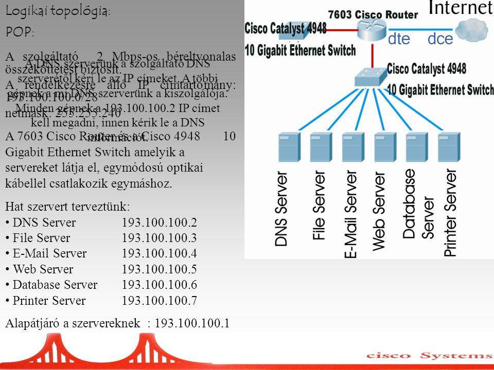 Logikai topológia: A szolgáltató 2 Mbps-os béreltvonalas összeköttetést biztosít. A rendelkezésre álló IP címtartomány: 193.100.100.0/28 netmask: 255.