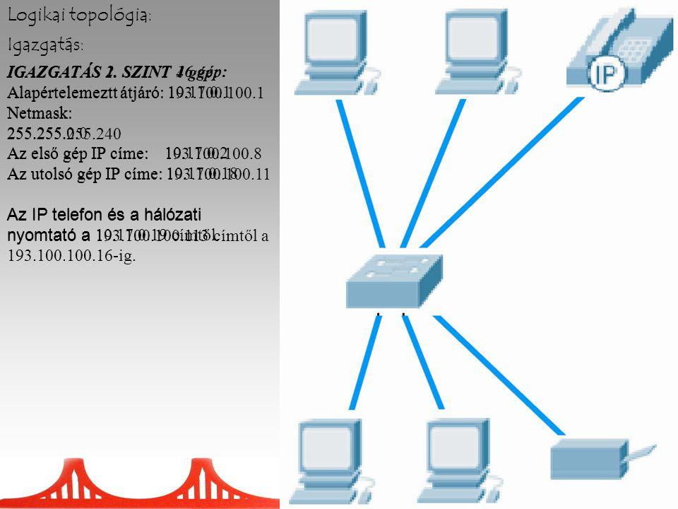 Logikai topológia: Igazgatás: IGAZGATÁS 1. SZINT 4 gép: Alapértelemeztt átjáró: 193.100.100.1 Netmask: 255.255.255.240 Az első gép IP címe: 193.100.10