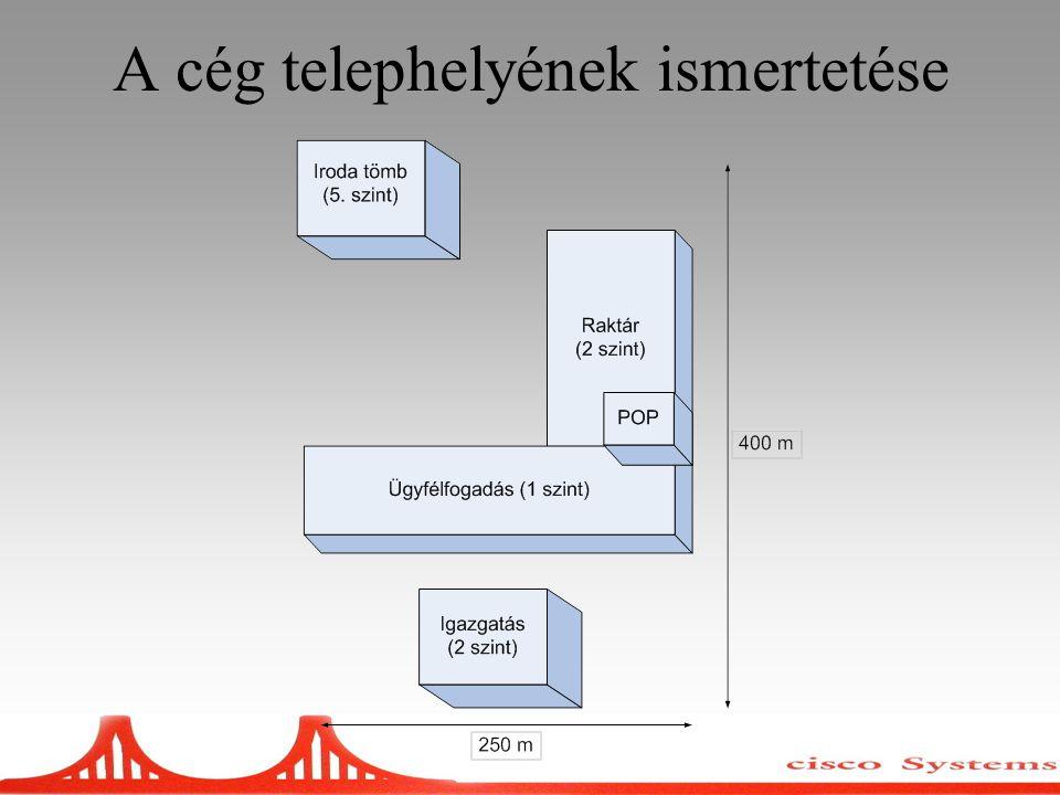 A tervezés során figyelembe kell venni: A kábelezés során a megfelelő szabványok (biztonságtechnikai), illetve ajánlások (Pl.: EIA/TIA 568B) betartása A hálózati eszközök (router, switch, server) kínálatának alapos megvizsgálása, a célnak teljes mértékben megfelelő minőség és mennyiség tekintetében A hálózat biztonsága, védelme Költséghatékonyság Egyszerű továbbfejlesztési lehetőségek biztosítása