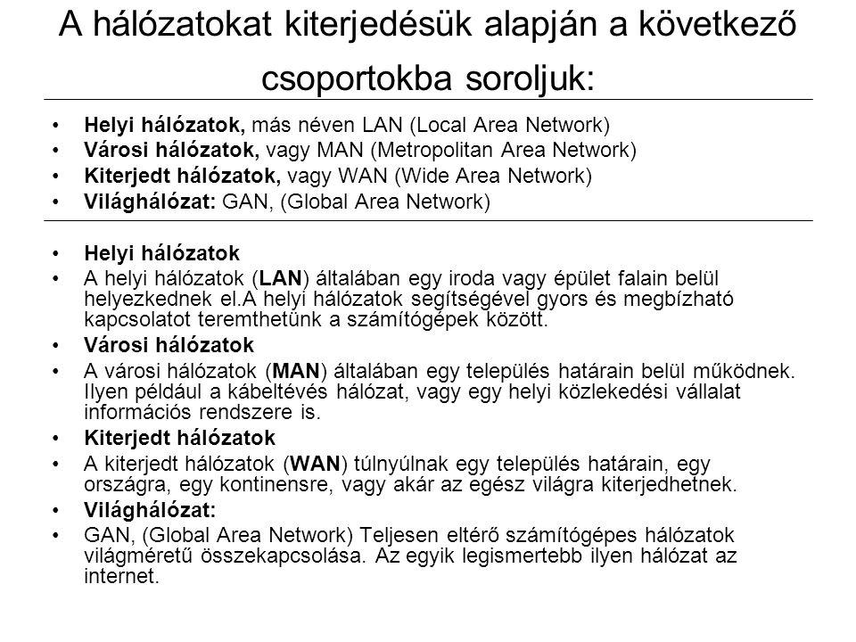 A hálózatokat kiterjedésük alapján a következő csoportokba soroljuk: Helyi hálózatok, más néven LAN (Local Area Network) Városi hálózatok, vagy MAN (M