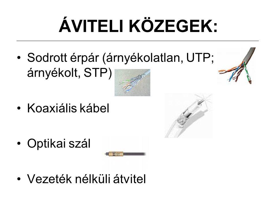 ÁVITELI KÖZEGEK: Sodrott érpár (árnyékolatlan, UTP; árnyékolt, STP) Koaxiális kábel Optikai szál Vezeték nélküli átvitel