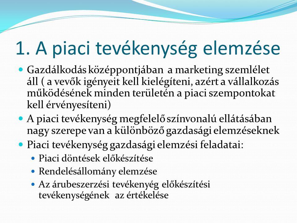 1. A piaci tevékenység elemzése Gazdálkodás középpontjában a marketing szemlélet áll ( a vevők igényeit kell kielégíteni, azért a vállalkozás működésé