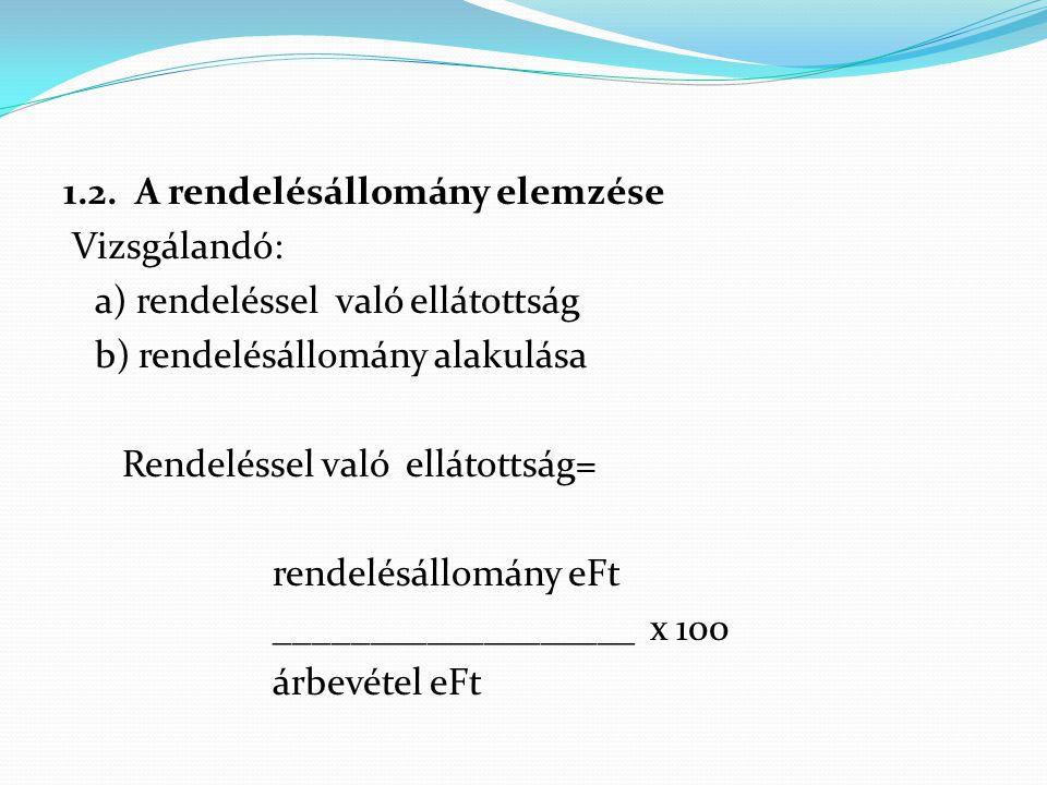 1.2. A rendelésállomány elemzése Vizsgálandó: a) rendeléssel való ellátottság b) rendelésállomány alakulása Rendeléssel való ellátottság= rendelésállo