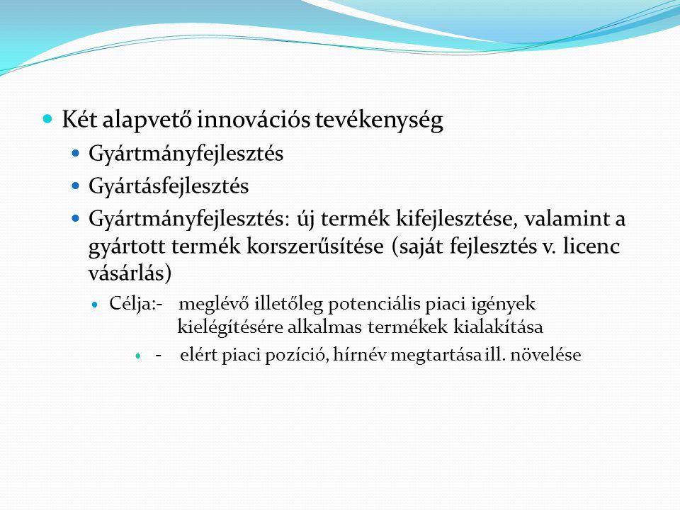 Két alapvető innovációs tevékenység Gyártmányfejlesztés Gyártásfejlesztés Gyártmányfejlesztés: új termék kifejlesztése, valamint a gyártott termék kor