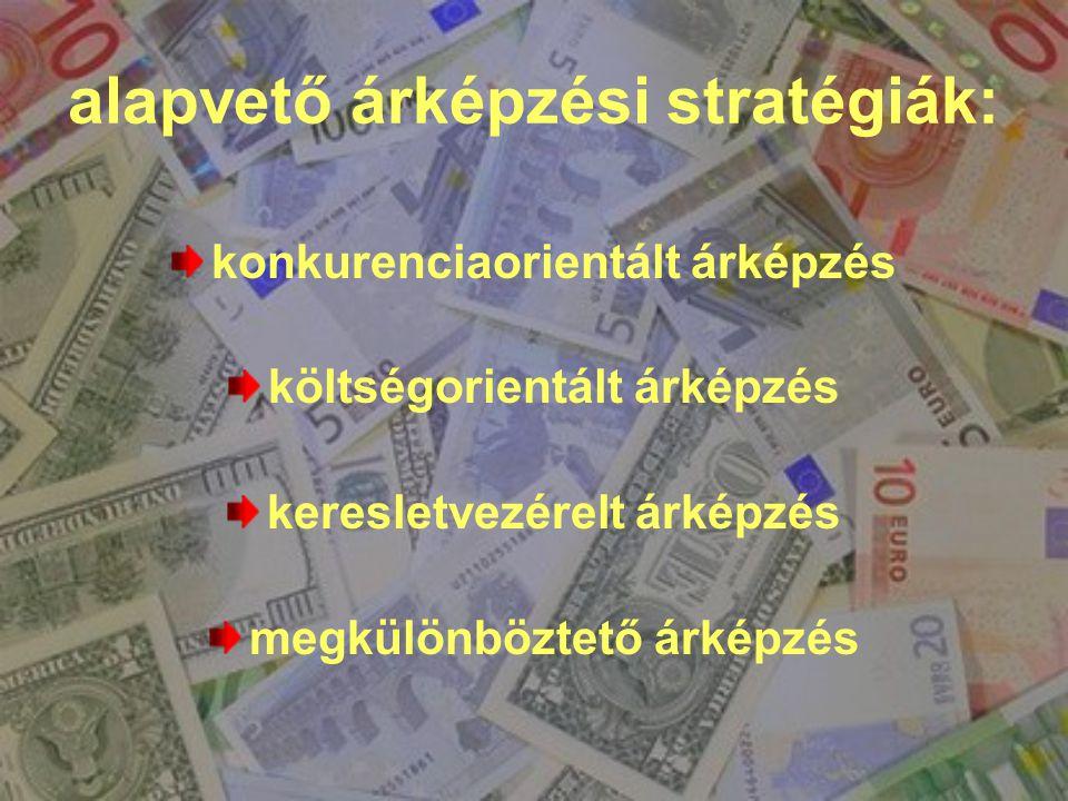 alapvető árképzési stratégiák: konkurenciaorientált árképzés költségorientált árképzés keresletvezérelt árképzés megkülönböztető árképzés