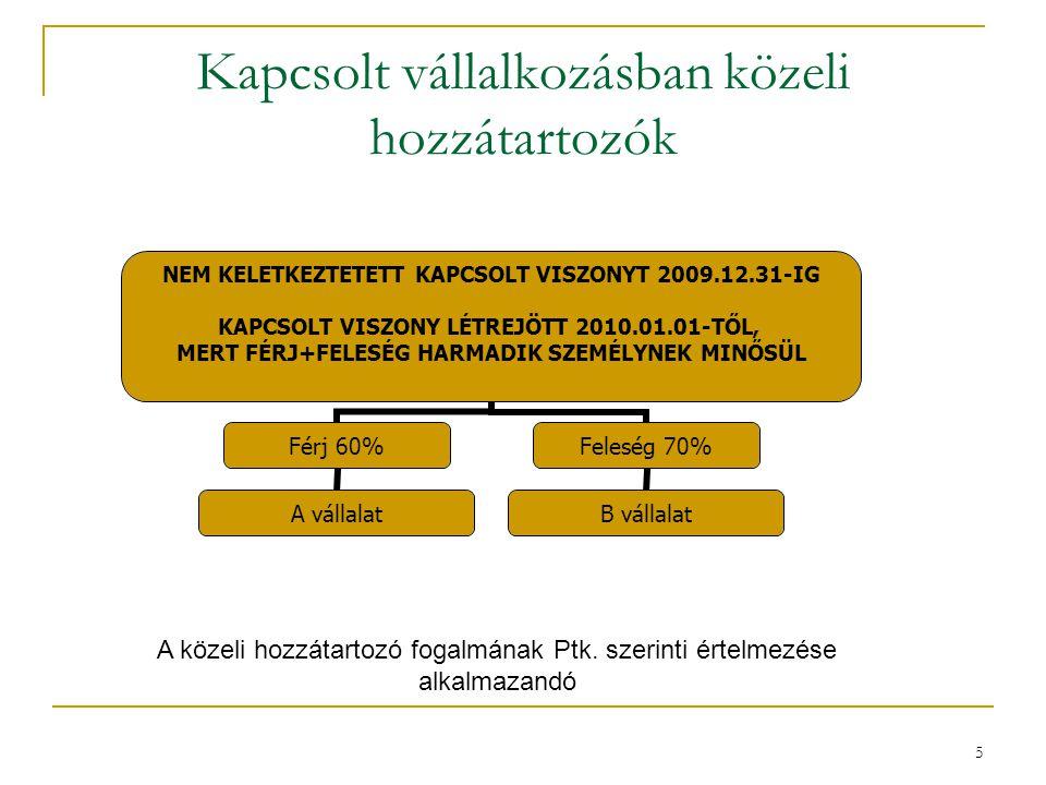 Kapcsolt vállalkozásban közeli hozzátartozók NEM KELETKEZTETETT KAPCSOLT VISZONYT 2009.12.31-IG KAPCSOLT VISZONY LÉTREJÖTT 2010.01.01-TŐL, MERT FÉRJ+F