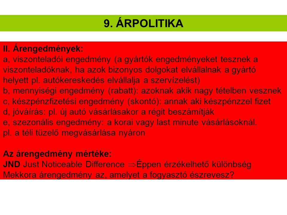9. ÁRPOLITIKA II. Árengedmények: a, viszonteladói engedmény (a gyártók engedményeket tesznek a viszonteladóknak, ha azok bizonyos dolgokat elvállalnak