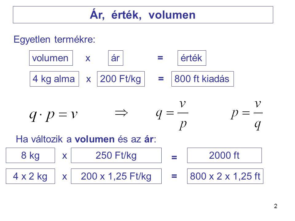 3 Érték, ár, volumen Több heterogén termékre: Az indexek közötti összefüggés: Az értékindex: analóg módon számítható Volumen és árindex: elméletileg tökéletes mutató nem létezik Az indexek közötti összefüggés fennáll, de kétféle formában:
