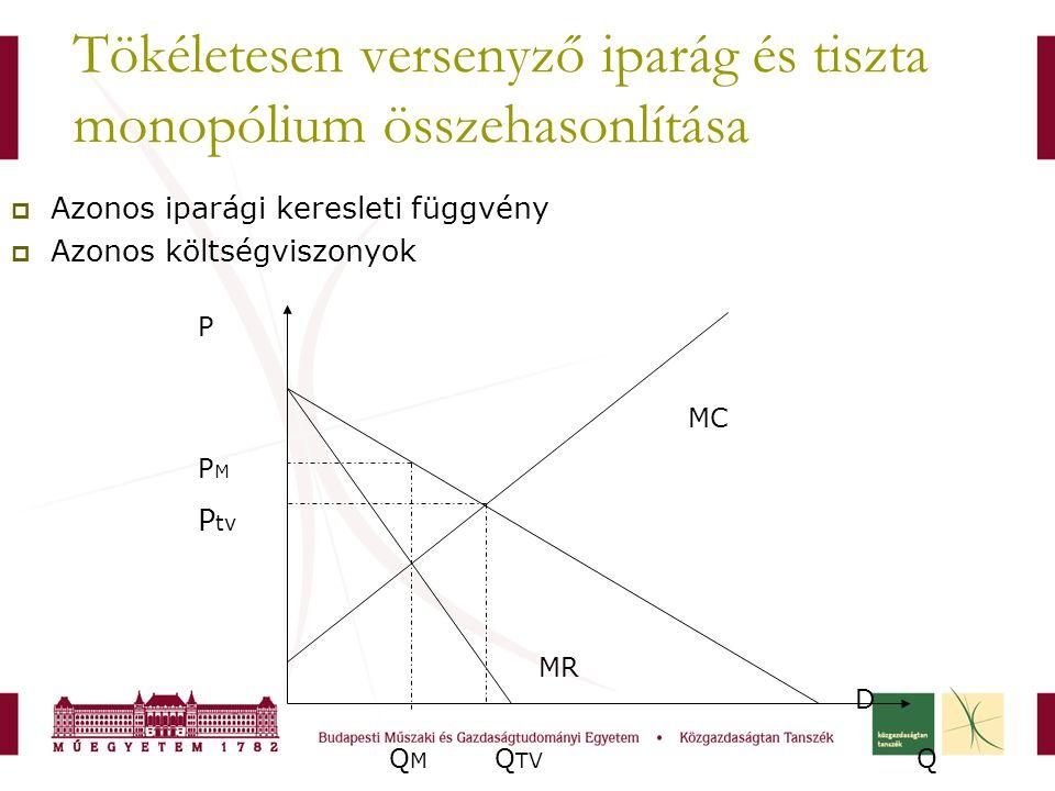 Tökéletesen versenyző iparág és tiszta monopólium összehasonlítása  Azonos iparági keresleti függvény  Azonos költségviszonyok P P M P tv Q M Q TV Q