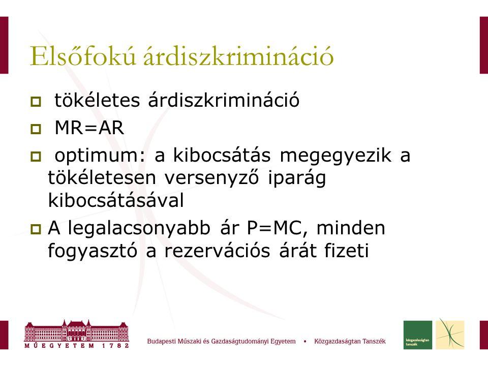 Elsőfokú árdiszkrimináció  tökéletes árdiszkrimináció  MR=AR  optimum: a kibocsátás megegyezik a tökéletesen versenyző iparág kibocsátásával  A le