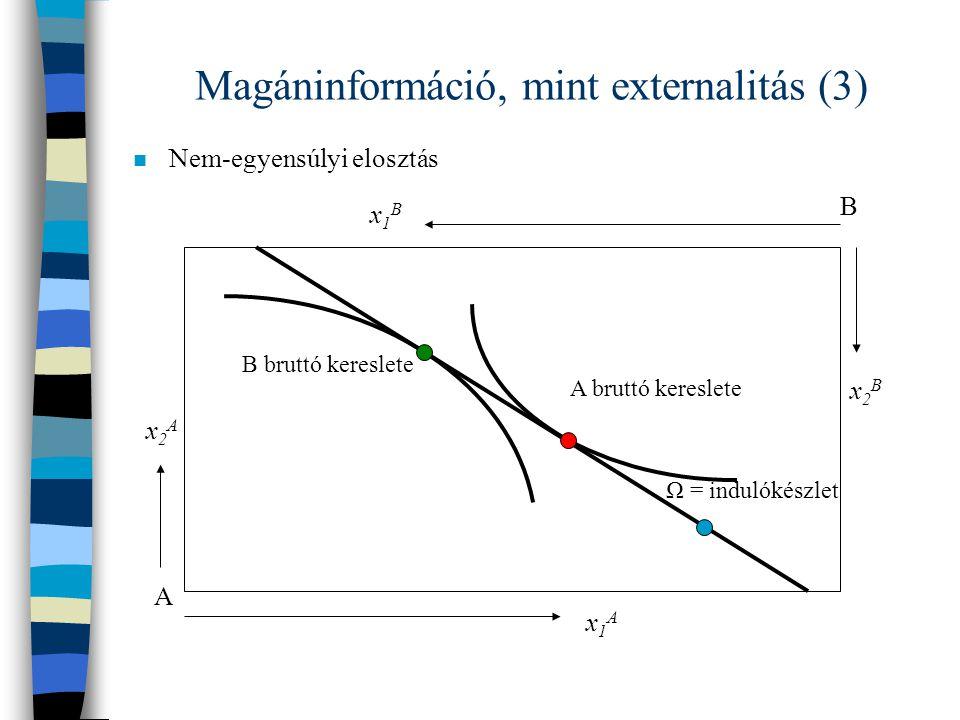 Magáninformáció, mint externalitás (3) n Nem-egyensúlyi elosztás A B x1Ax1A x1Bx1B x2Bx2B x2Ax2A Ω = indulókészlet A bruttó kereslete B bruttó kereslete
