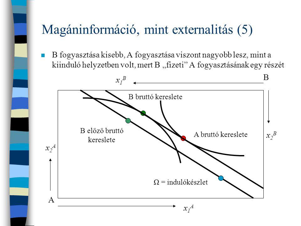 """Magáninformáció, mint externalitás (5) n B fogyasztása kisebb, A fogyasztása viszont nagyobb lesz, mint a kiinduló helyzetben volt, mert B """"fizeti A fogyasztásának egy részét A B x1Ax1A x1Bx1B x2Bx2B x2Ax2A Ω = indulókészlet A bruttó kereslete B bruttó kereslete B előző bruttó kereslete"""