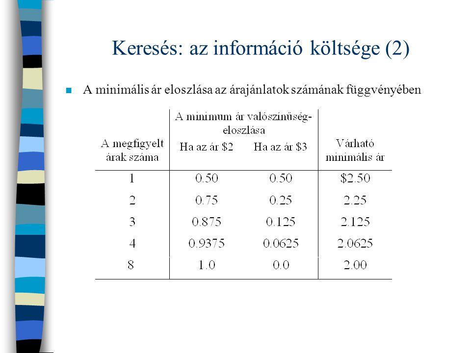 Keresés: az információ költsége (3) n Ha a p kínálati ár egyenletes eloszlású a [0, 1] intervallumon, akkor annak valószínűsége, hogy n megfigyelésből a minimális ár nagyobb p- nél = n Megmutatható, hogy –a minimális ár sűrűség-függvénye: –az átlagos minimális ár: –az átlagos minimális ár szórása = n A minimum ár bármely valószínűség-eloszlása esetén a keresés hozadéka – a minimum ár várható csökkenésében mérve – csökkenő n A vevő számára a várható megtakarítás a keresés egy újabb egységének igénybe vétele és a jószág q mennyiségének vásárlása esetén: