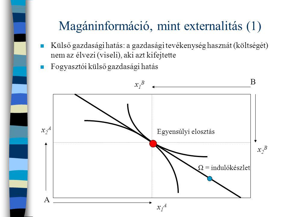 Magáninformáció, mint externalitás (1) n Külső gazdasági hatás: a gazdasági tevékenység hasznát (költségét) nem az élvezi (viseli), aki azt kifejtette n Fogyasztói külső gazdasági hatás A B x1Ax1A x1Bx1B x2Bx2B x2Ax2A Ω = indulókészlet Egyensúlyi elosztás