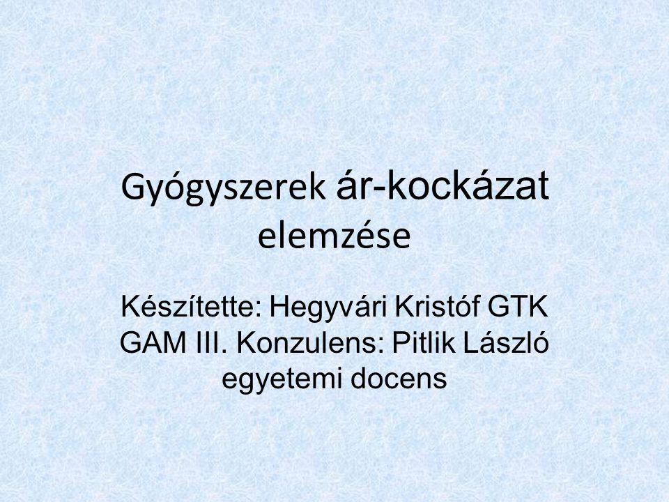 Gyógyszerek ár-kockázat elemzése Készítette: Hegyvári Kristóf GTK GAM III. Konzulens: Pitlik László egyetemi docens