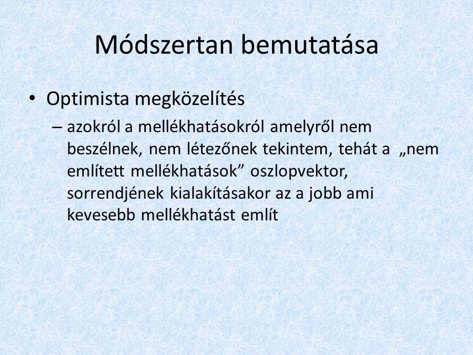 """Módszertan bemutatása Pesszimista megközelítés – azokról a mellékhatásokról amelyről nem beszélnek, létezőnek tekintem, tehát a """"nem említett mellékhatások oszlopvektor, sorrendjének kialakításakor az a jobb ami több mellékhatást említ, mivel ekkor """"bevallja a mellékhatásokat."""