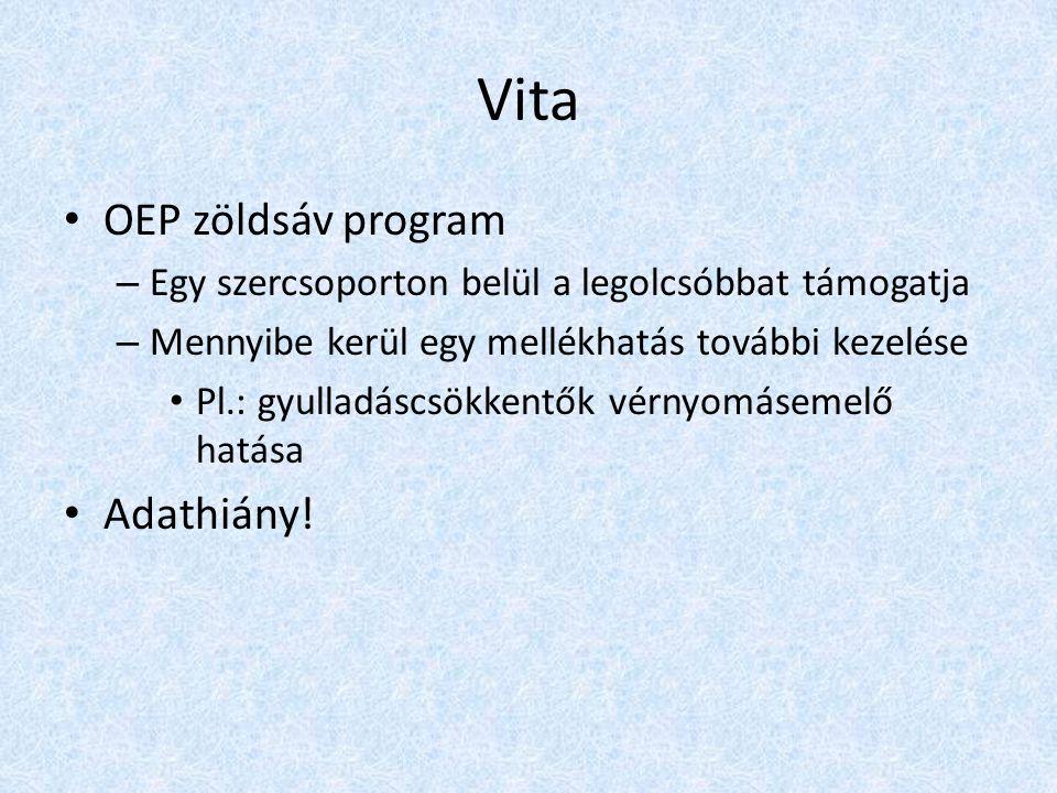 Vita OEP zöldsáv program – Egy szercsoporton belül a legolcsóbbat támogatja – Mennyibe kerül egy mellékhatás további kezelése Pl.: gyulladáscsökkentők