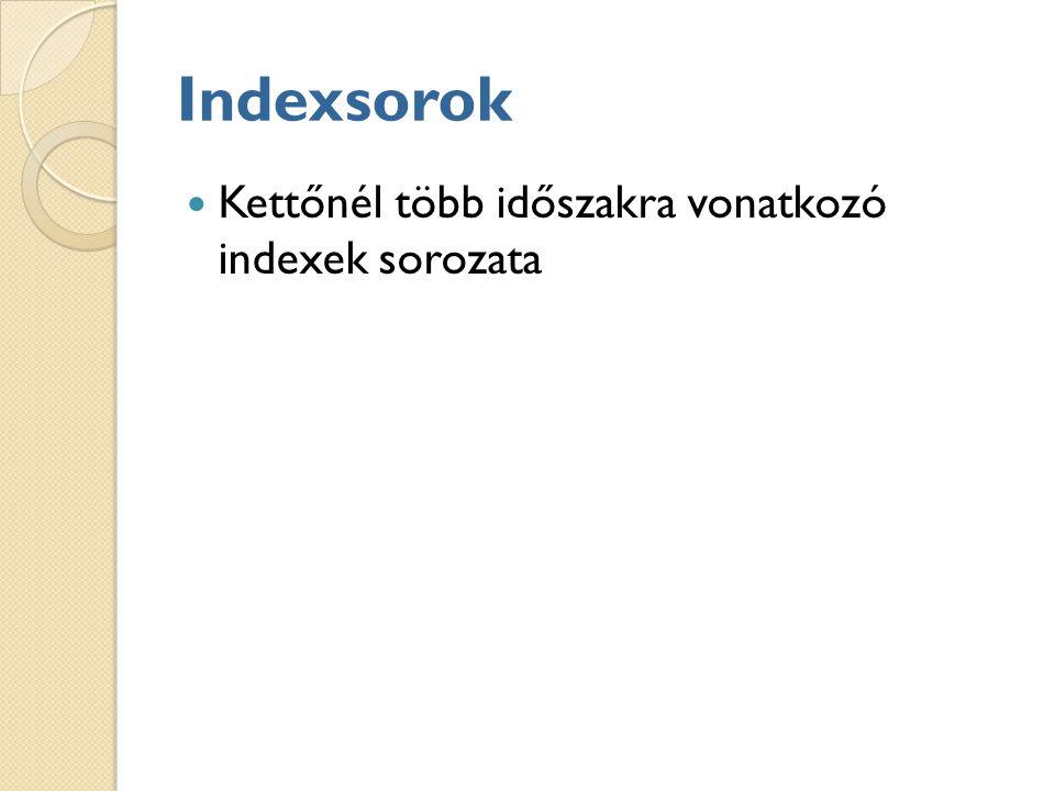 Indexsorok Kettőnél több időszakra vonatkozó indexek sorozata