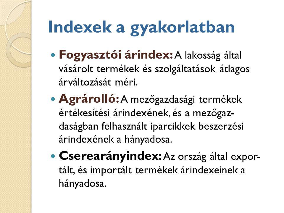 Indexek a gyakorlatban Fogyasztói árindex: A lakosság által vásárolt termékek és szolgáltatások átlagos árváltozását méri.
