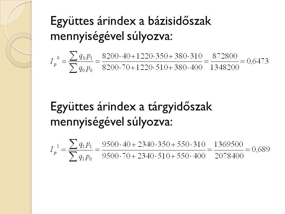Együttes árindex a bázisidőszak mennyiségével súlyozva: Együttes árindex a tárgyidőszak mennyiségével súlyozva: