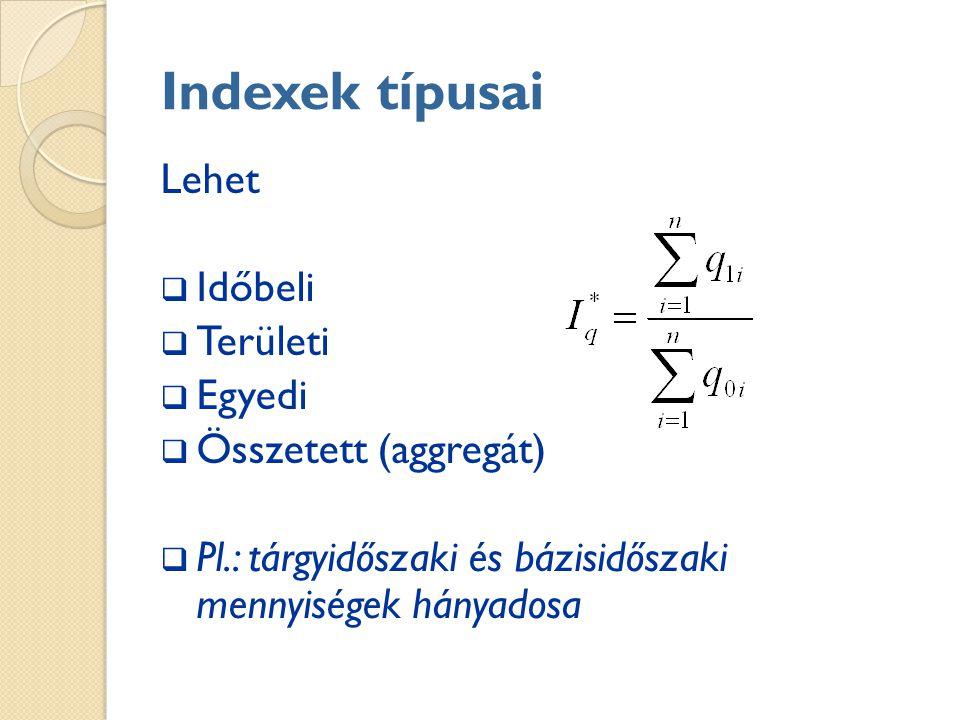 Indexek típusai Lehet  Időbeli  Területi  Egyedi  Összetett (aggregát)  Pl.: tárgyidőszaki és bázisidőszaki mennyiségek hányadosa