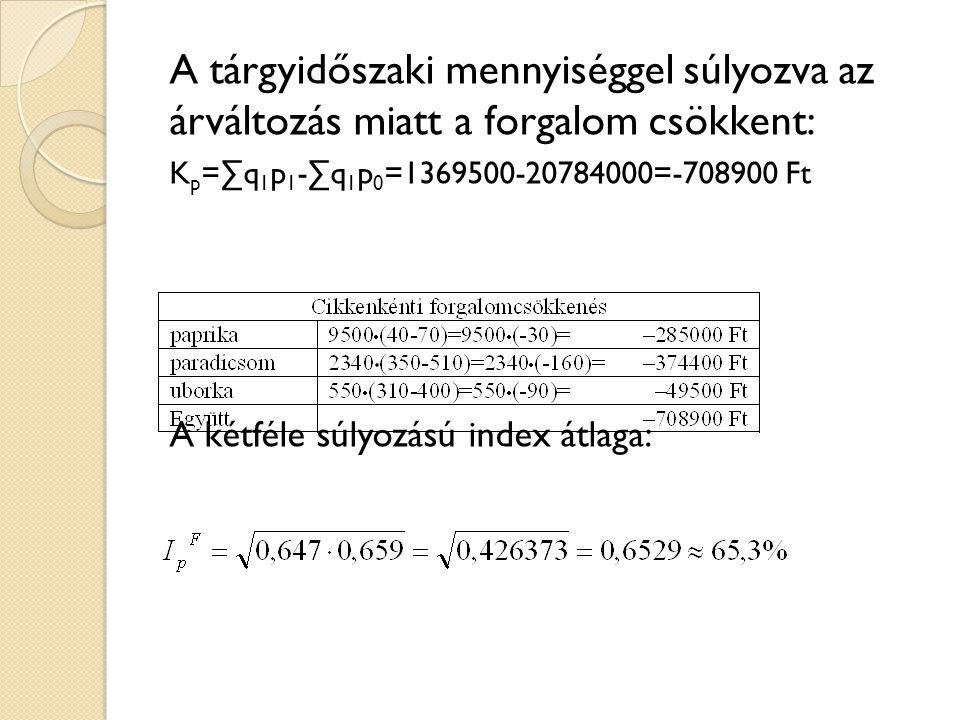 A tárgyidőszaki mennyiséggel súlyozva az árváltozás miatt a forgalom csökkent: K p =∑q 1 p 1 -∑q 1 p 0 =1369500-20784000=-708900 Ft A kétféle súlyozású index átlaga: