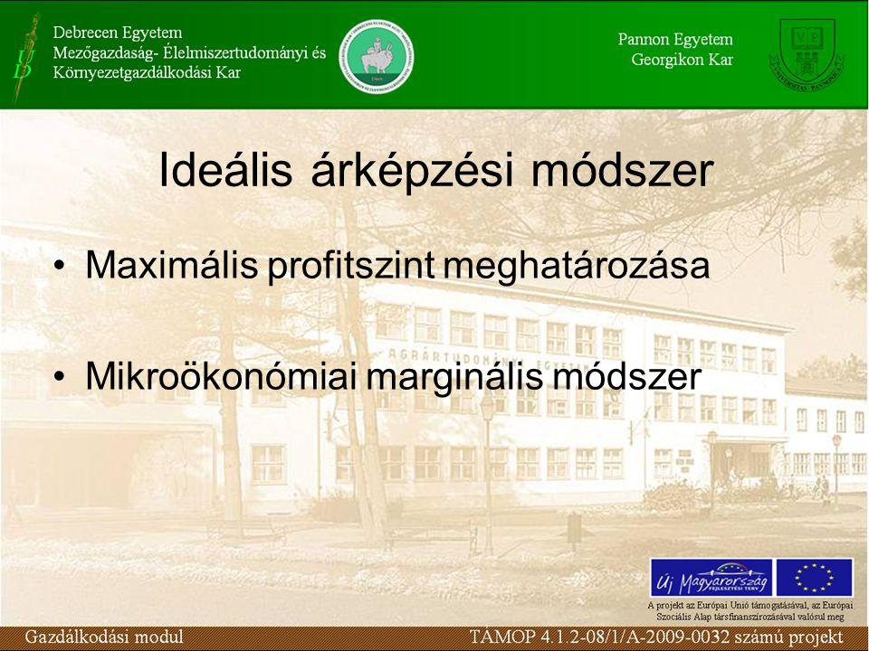 Ideális árképzési módszer Maximális profitszint meghatározása Mikroökonómiai marginális módszer