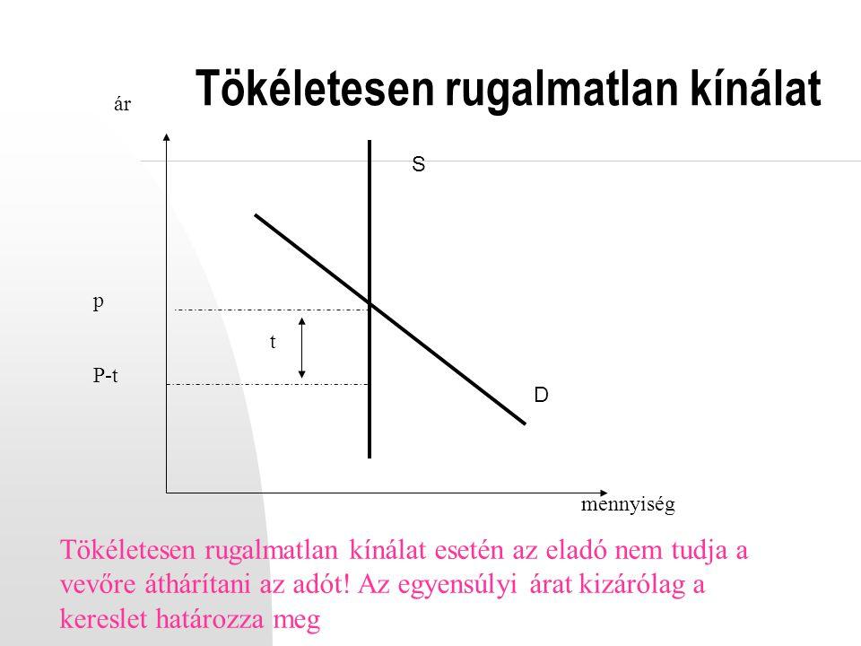 S D t mennyiség ár p P-t Tökéletesen rugalmatlan kínálat esetén az eladó nem tudja a vevőre áthárítani az adót! Az egyensúlyi árat kizárólag a keresle