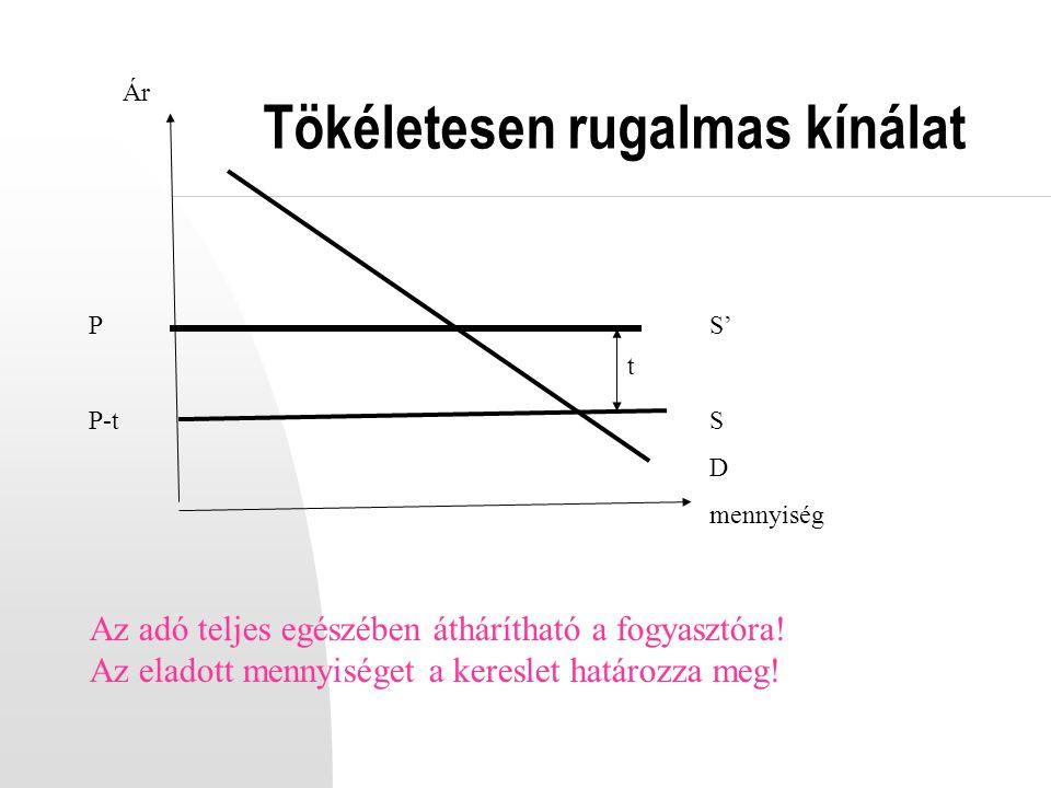S' S D mennyiség Ár t P P-t Az adó teljes egészében áthárítható a fogyasztóra! Az eladott mennyiséget a kereslet határozza meg! Tökéletesen rugalmas k