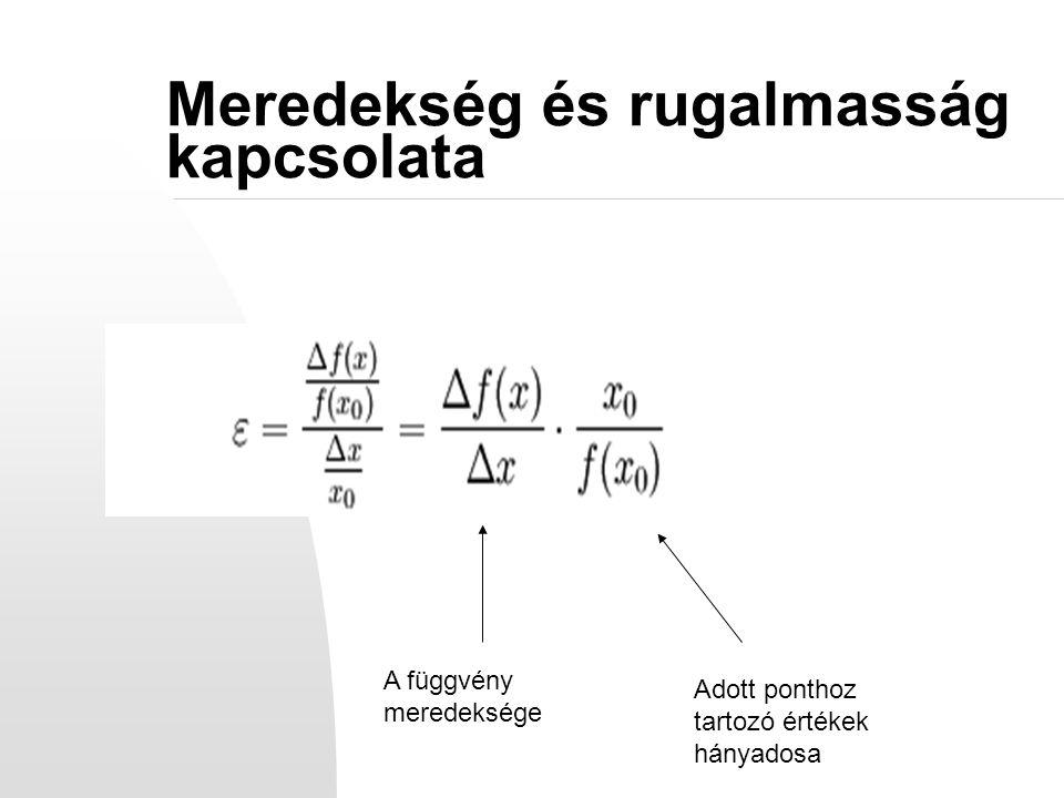 Rugalmasság - meredekség Lineáris keresleti függvény - Meredekség állandó - Rugalmasság minden pontban eltér alakú keresleti függvény - Meredeksége minden pontban más - Rugalmassága állandó