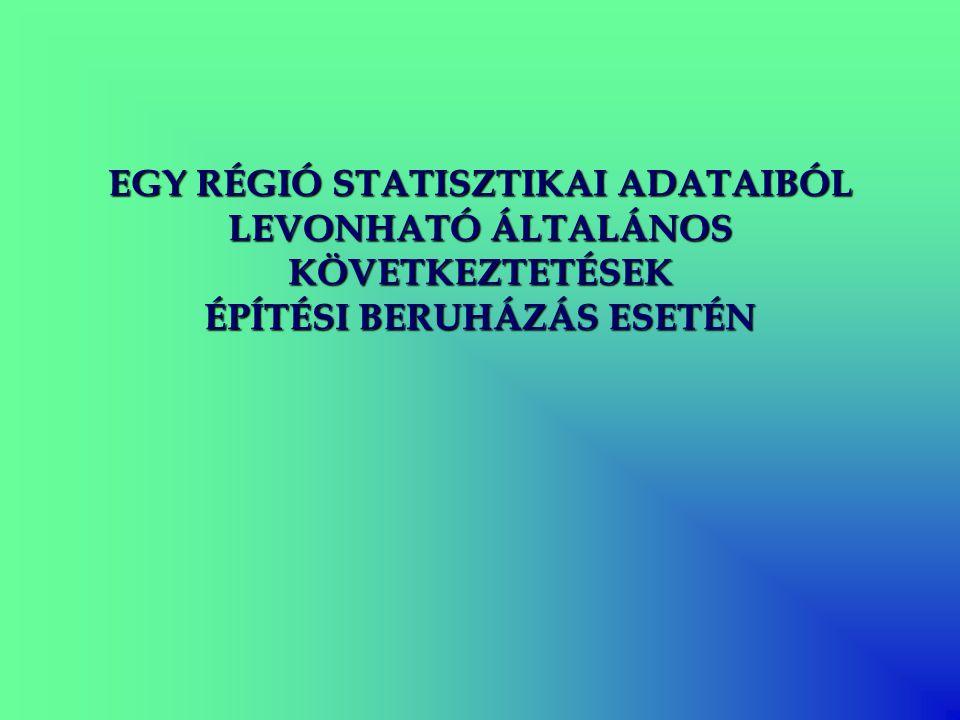 EGY RÉGIÓ STATISZTIKAI ADATAIBÓL LEVONHATÓ ÁLTALÁNOS KÖVETKEZTETÉSEK ÉPÍTÉSI BERUHÁZÁS ESETÉN