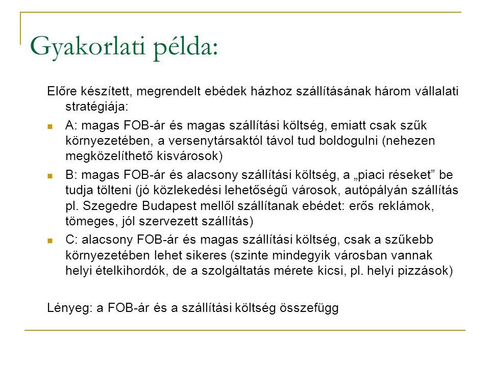 """Gyakorlati példa: Előre készített, megrendelt ebédek házhoz szállításának három vállalati stratégiája: A: magas FOB-ár és magas szállítási költség, emiatt csak szűk környezetében, a versenytársaktól távol tud boldogulni (nehezen megközelíthető kisvárosok) B: magas FOB-ár és alacsony szállítási költség, a """"piaci réseket be tudja tölteni (jó közlekedési lehetőségű városok, autópályán szállítás pl."""