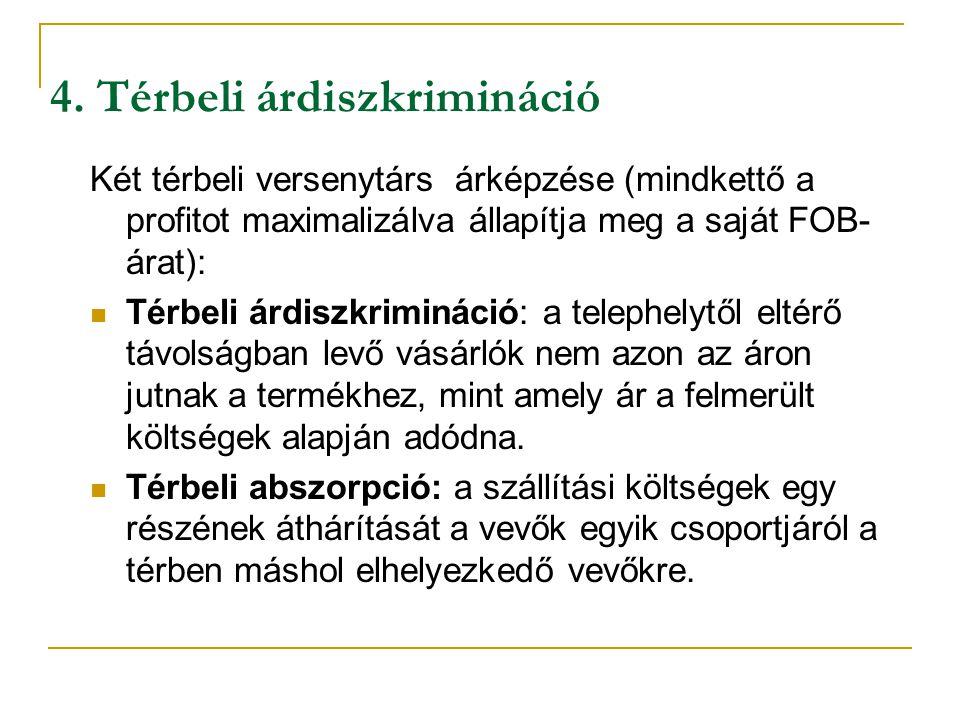 4. Térbeli árdiszkrimináció Két térbeli versenytárs árképzése (mindkettő a profitot maximalizálva állapítja meg a saját FOB- árat): Térbeli árdiszkrim