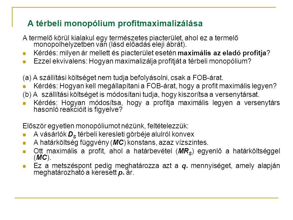 A térbeli monopólium profitmaximalizálása A termelő körül kialakul egy természetes piacterület, ahol ez a termelő monopolhelyzetben van (lásd előadás eleji ábrát).
