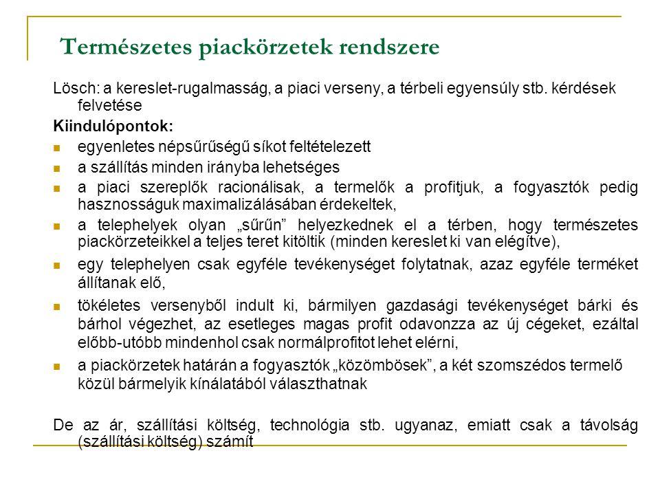 Természetes piackörzetek rendszere Lösch: a kereslet-rugalmasság, a piaci verseny, a térbeli egyensúly stb.