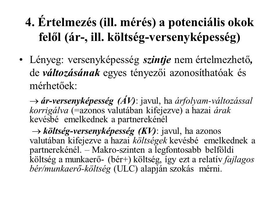 4. Értelmezés (ill. mérés) a potenciális okok felől (ár-, ill.